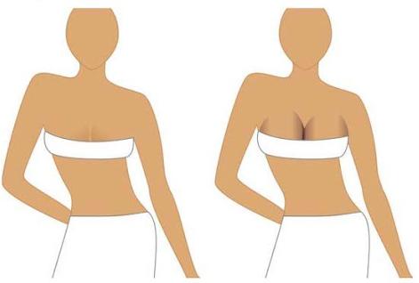 Увеличении груди в красноярске клиники